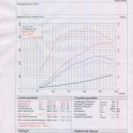 Audi_RS6_4.0TFSI_560PS